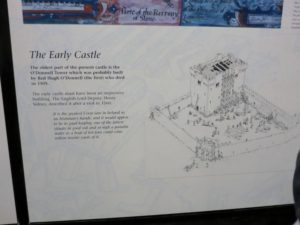 History of castle
